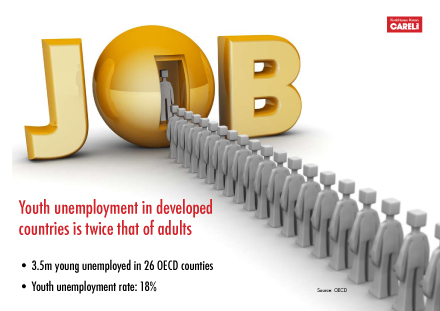 causes and solutions of unemployment Major causes of unemployment in pakistan, which measures are needed to take over come unemployment in pk.