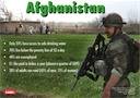 Afganistan, facts and statistics: May 2010