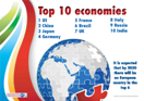 Top 10 Economies: April 2012