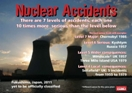 Nuclear Accidents: April 2011