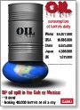 Oil Consumption: July 2010